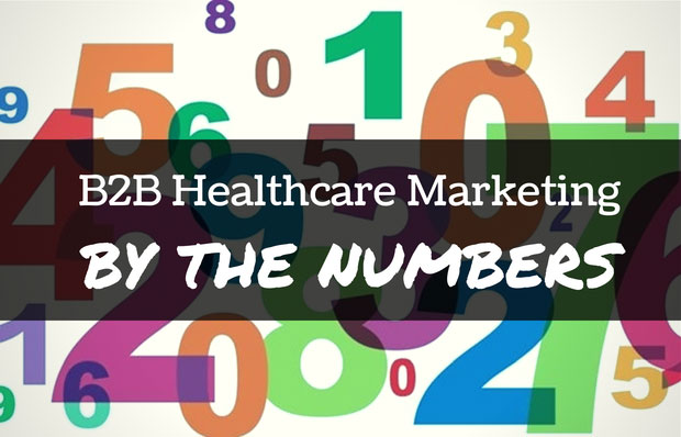 B2B Healthcare Marketing by the Numbers