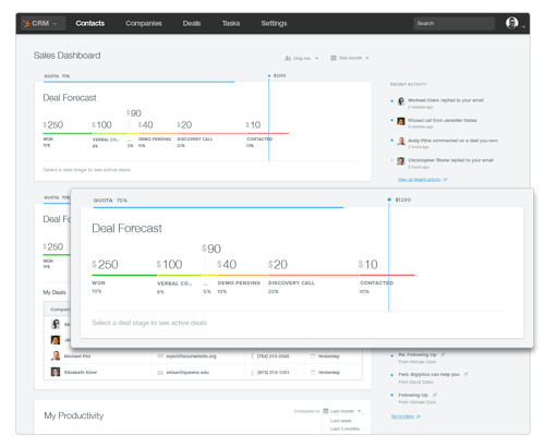 The HubSpot Sales Platform dashboard.