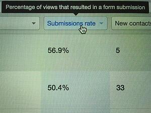Landing page conversion rate screenshot