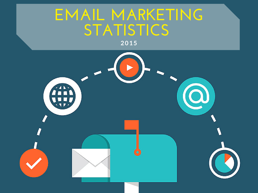 Email Marketing Statistics List You've Been Waiting For - 2015 Edition