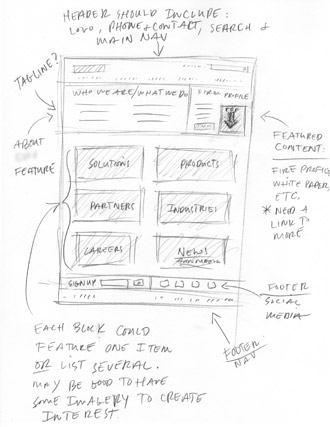 Website design pencil sketch