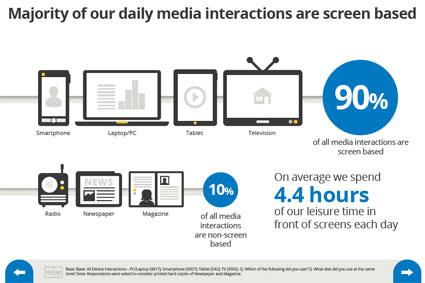 Living In a Multi-Screen World