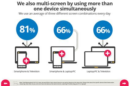 simultaneous multi-screening