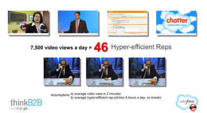 Salesforce presentation