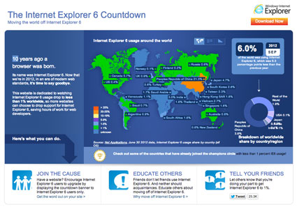 The IE6 Countdown website