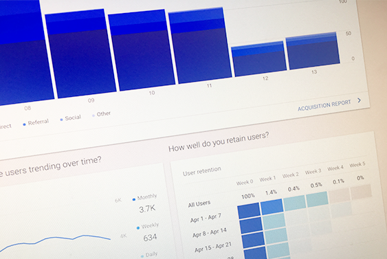Screenshot of website analytics we used to make design decisions during the website redesign project