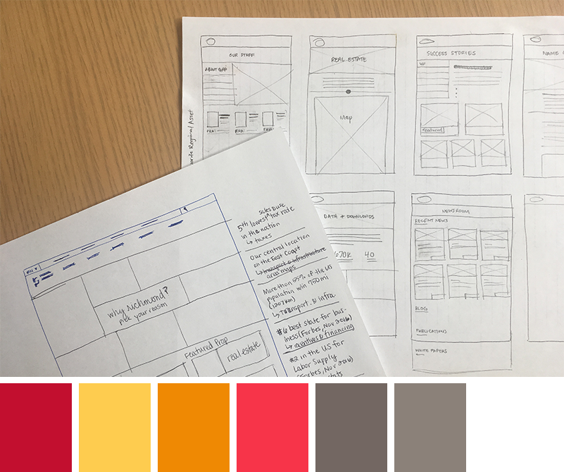 Wireframe sketches and color palette for the Greater Richmond Partnership website