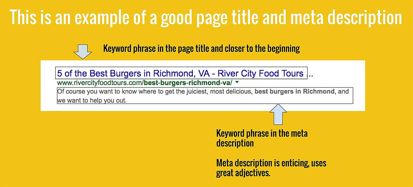 Slide: This is an example of a good page title and meta description