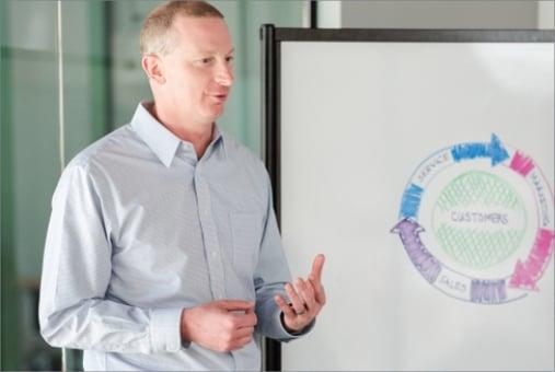 Rick Whittington giving a presentation on Sales Enablement