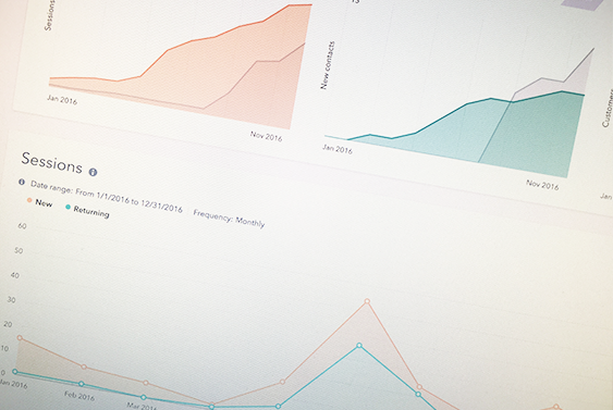 Screenshot of website analytics showing jump in performance once new inbound marketing plan was launched