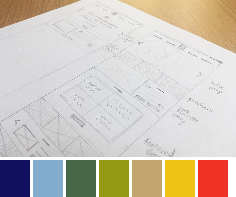 New Hanover website being wireframed with the chosen color pallette.